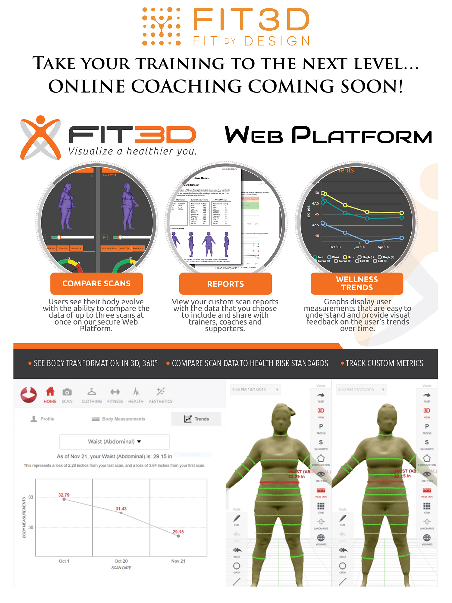 Fit 3D Body Scan Newsletter Page
